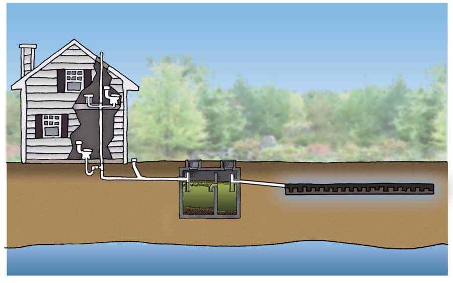 Why Regular Maintenance Is Imperative For A Septic System